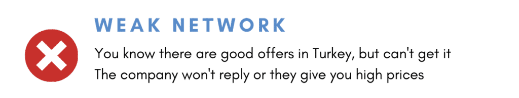 Small Businesses don't have business network